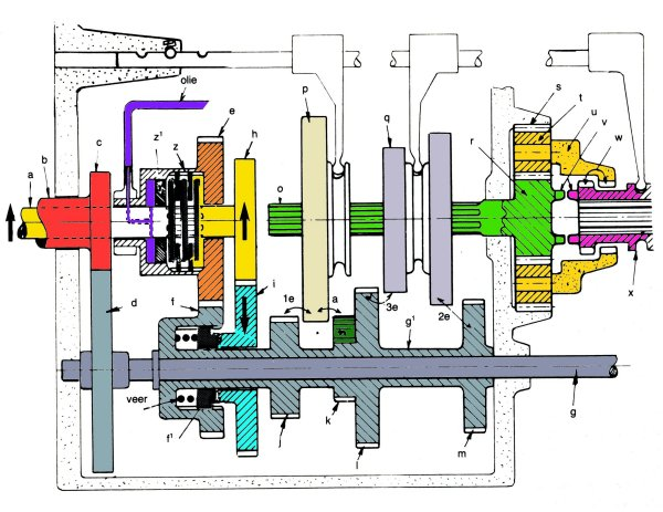 Massey Ferguson Multi Power Diagram