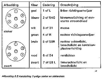 http://www.annatefka.nl/mf_techniek/ttrekbld.jpg